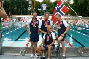 Swim team from Norway